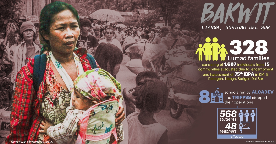 Stop the Attacks on Lumad! Let Genuine Development Reign in their Land